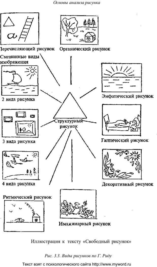 PDF. Психологический анализ рисунка и текста. Потемкина О. Ф. Страница 100. Читать онлайн