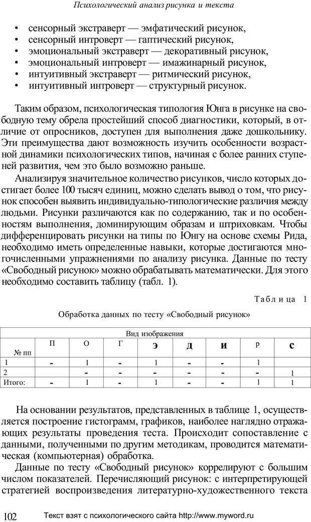 PDF. Психологический анализ рисунка и текста. Потемкина О. Ф. Страница 101. Читать онлайн