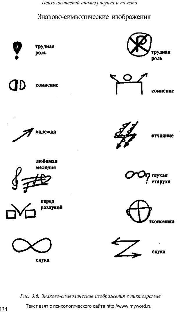 PDF. Психологический анализ рисунка и текста. Потемкина О. Ф. Страница 133. Читать онлайн