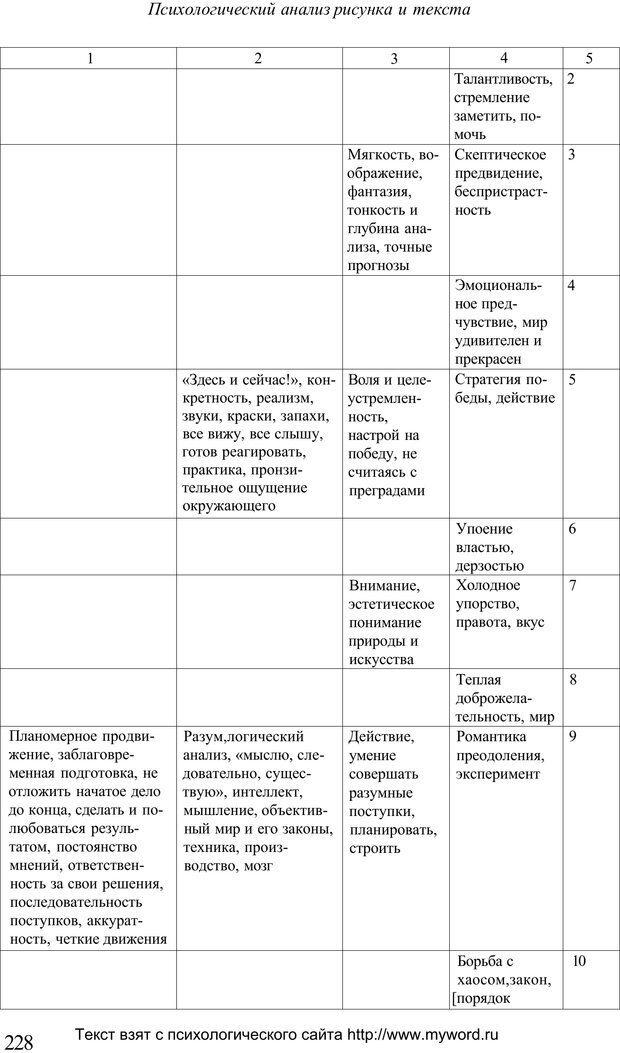 PDF. Психологический анализ рисунка и текста. Потемкина О. Ф. Страница 227. Читать онлайн