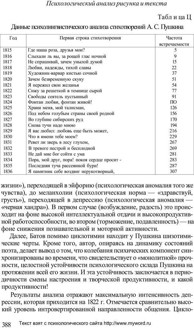 PDF. Психологический анализ рисунка и текста. Потемкина О. Ф. Страница 387. Читать онлайн