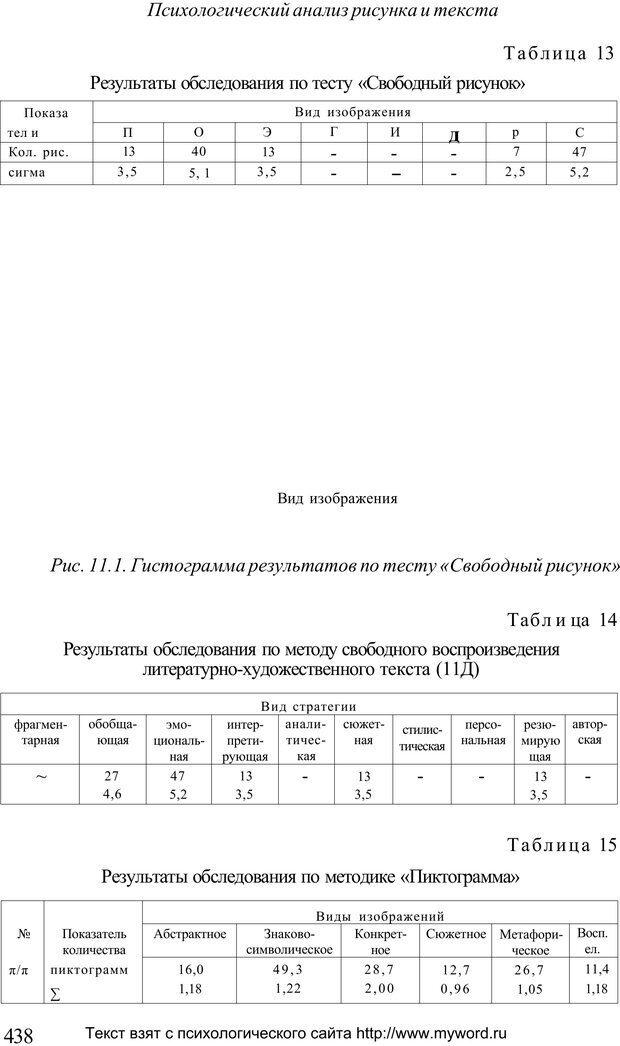 PDF. Психологический анализ рисунка и текста. Потемкина О. Ф. Страница 437. Читать онлайн