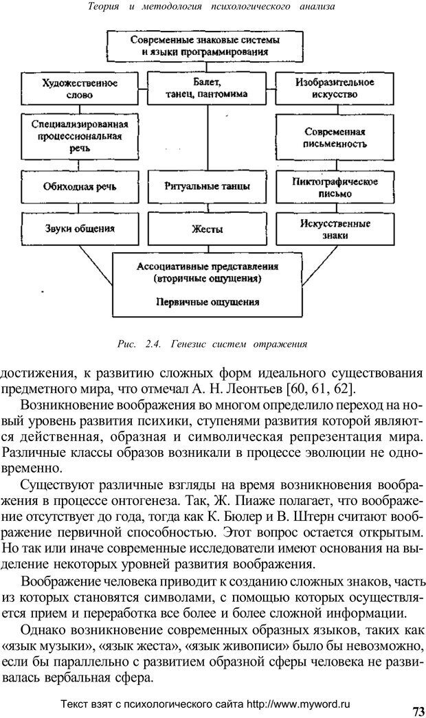 PDF. Психологический анализ рисунка и текста. Потемкина О. Ф. Страница 73. Читать онлайн