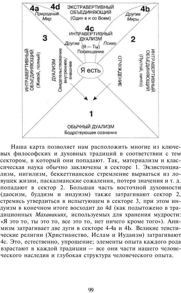 PDF. НЛП-Новые модели. Рауднер Я. Страница 99. Читать онлайн