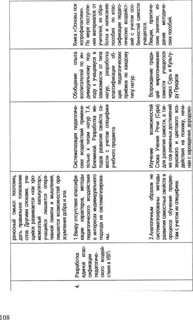 PDF. Психопрофилактика нравственной самости человека. Сенопальников Е. В. Страница 215. Читать онлайн