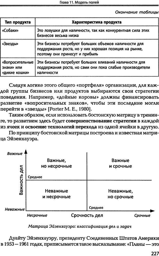 DJVU. Технологии создания тренинга. От замысла к результату [2008, DjVu, RUS]. Сидоренко Е. В. Страница 225. Читать онлайн
