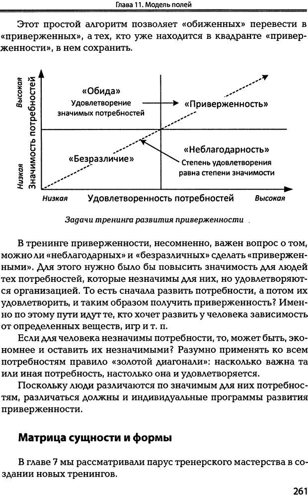 DJVU. Технологии создания тренинга. От замысла к результату [2008, DjVu, RUS]. Сидоренко Е. В. Страница 259. Читать онлайн