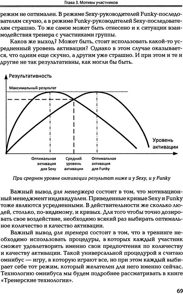 DJVU. Технологии создания тренинга. От замысла к результату [2008, DjVu, RUS]. Сидоренко Е. В. Страница 68. Читать онлайн