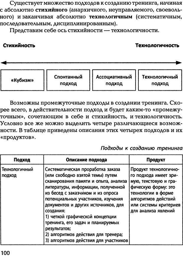 DJVU. Технологии создания тренинга. От замысла к результату [2008, DjVu, RUS]. Сидоренко Е. В. Страница 98. Читать онлайн