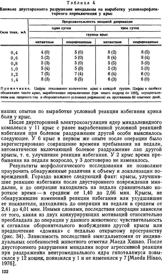 DJVU. Эмоциональный мозг. Симонов П. В. Страница 123. Читать онлайн