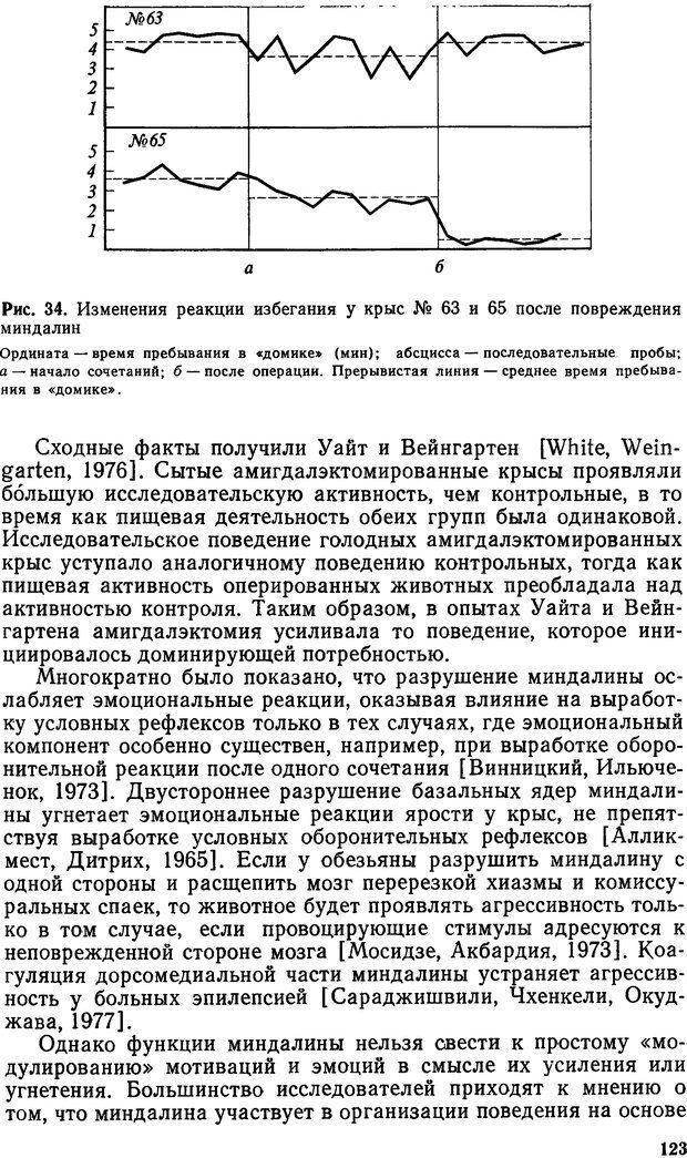 DJVU. Эмоциональный мозг. Симонов П. В. Страница 124. Читать онлайн