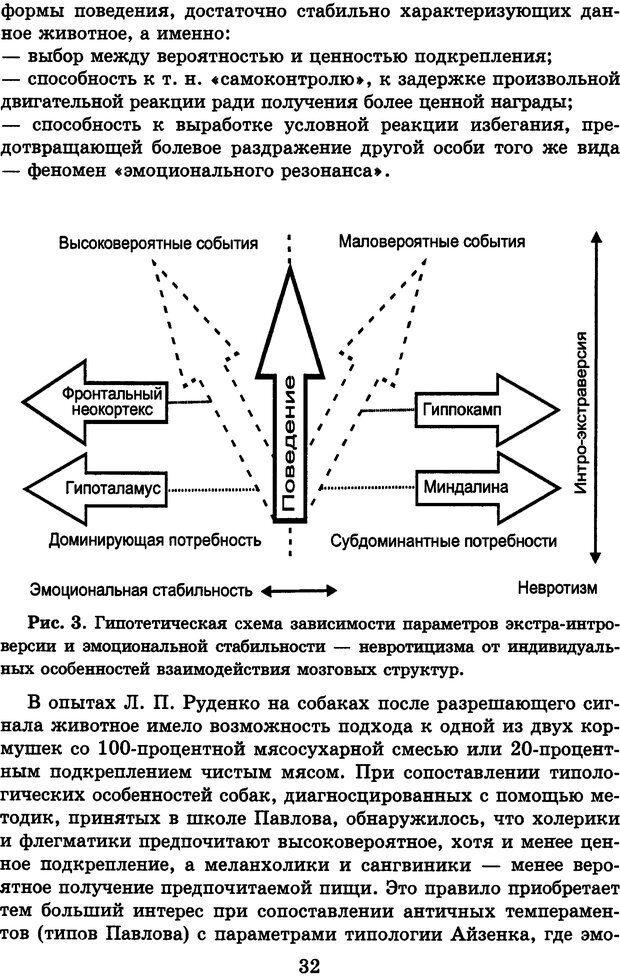 DJVU. Лекции о работе головного мозга. Симонов П. В. Страница 33. Читать онлайн