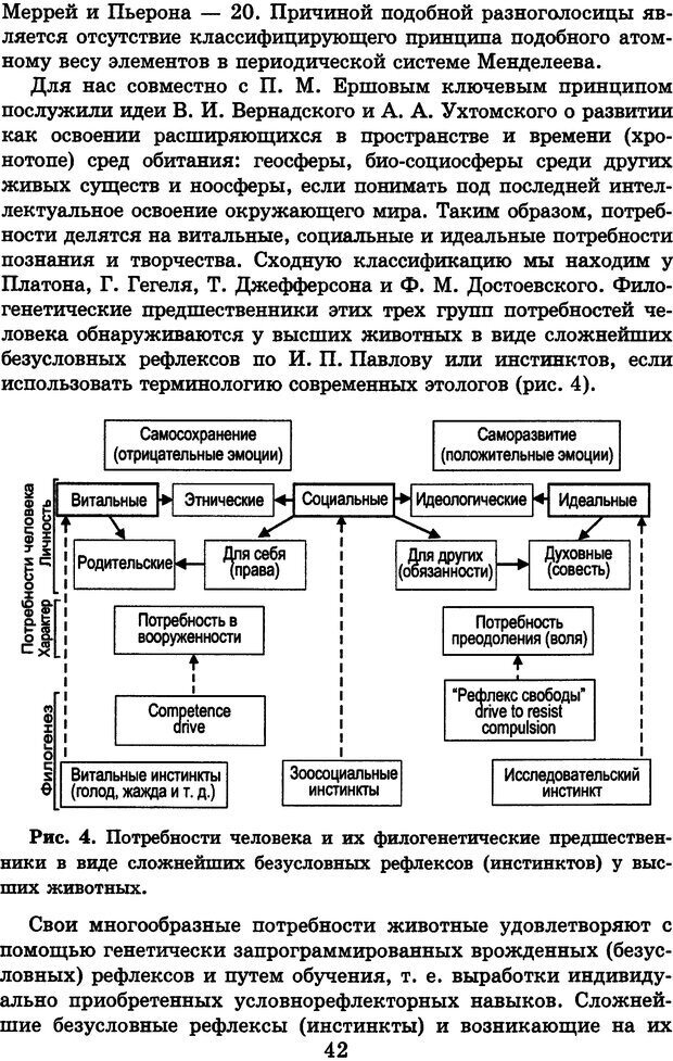 DJVU. Лекции о работе головного мозга. Симонов П. В. Страница 43. Читать онлайн