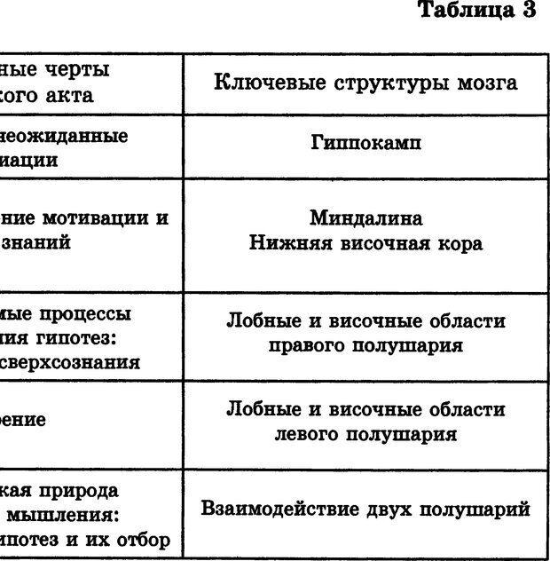 DJVU. Лекции о работе головного мозга. Симонов П. В. Страница 92. Читать онлайн