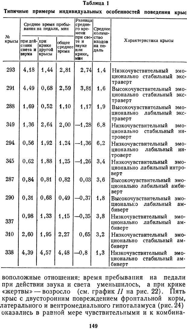 DJVU. Мотивированный мозг. Симонов П. В. Страница 150. Читать онлайн