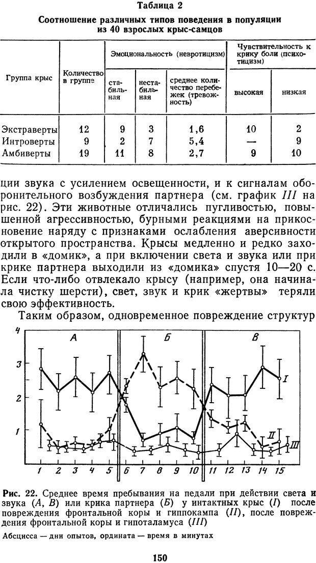 DJVU. Мотивированный мозг. Симонов П. В. Страница 151. Читать онлайн