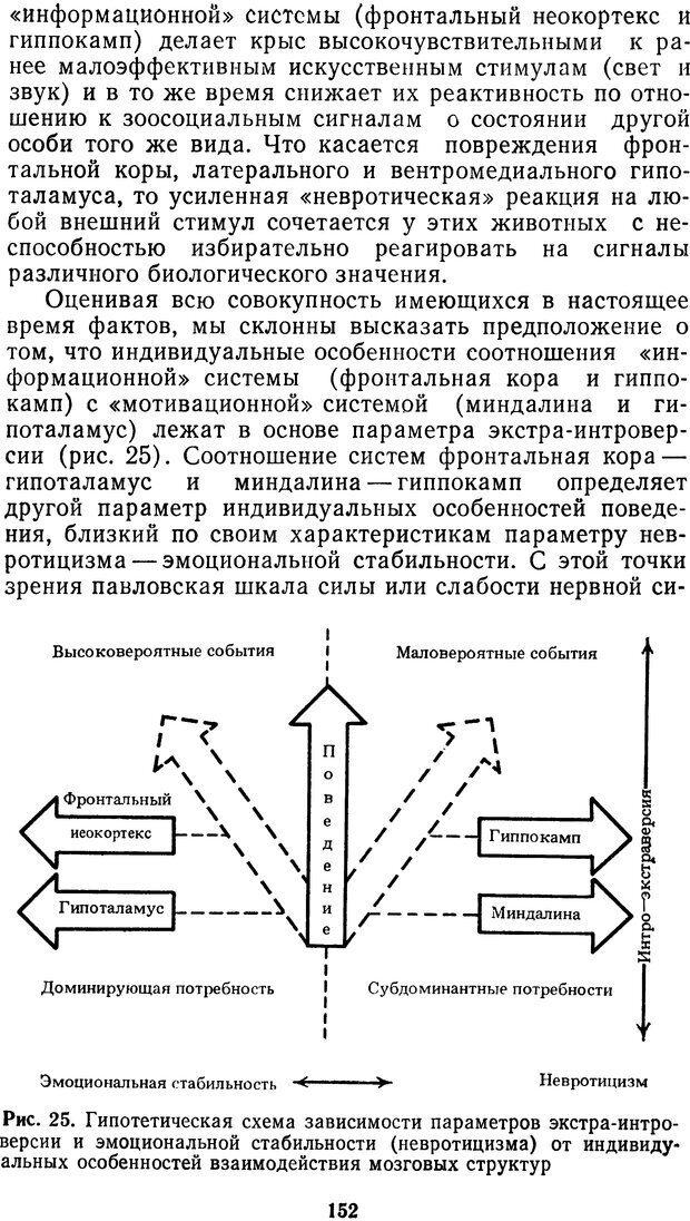 DJVU. Мотивированный мозг. Симонов П. В. Страница 153. Читать онлайн