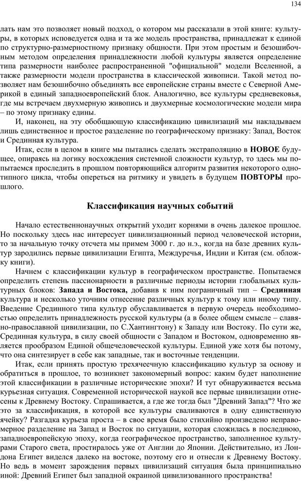 PDF. Российский ренессанс в XXI веке. Сухонос С. И. Страница 133. Читать онлайн