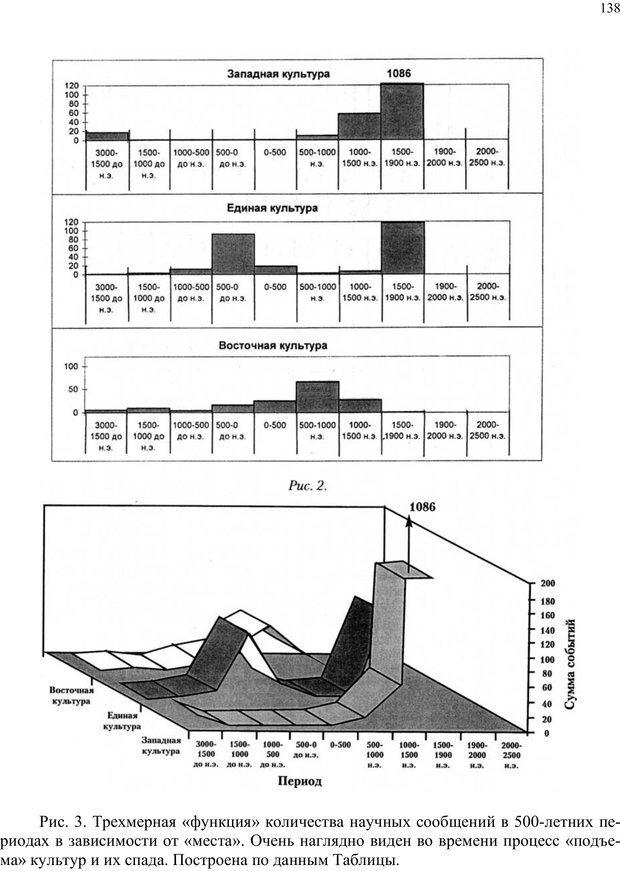PDF. Российский ренессанс в XXI веке. Сухонос С. И. Страница 137. Читать онлайн