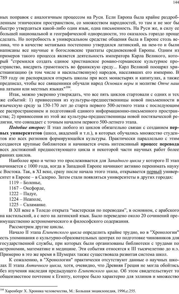 PDF. Российский ренессанс в XXI веке. Сухонос С. И. Страница 143. Читать онлайн