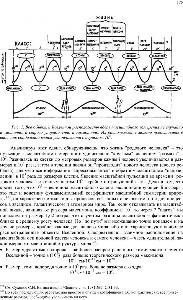 PDF. Российский ренессанс в XXI веке. Сухонос С. И. Страница 174. Читать онлайн