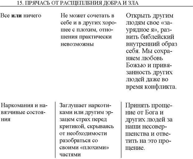 PDF. Не прячьтесь от любви. Таунсенд Д. Страница 265. Читать онлайн