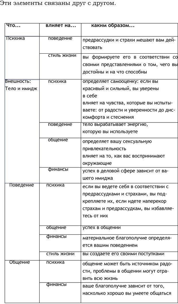 PDF. Русский Карнеги. Тукмаков А. В. Страница 32. Читать онлайн