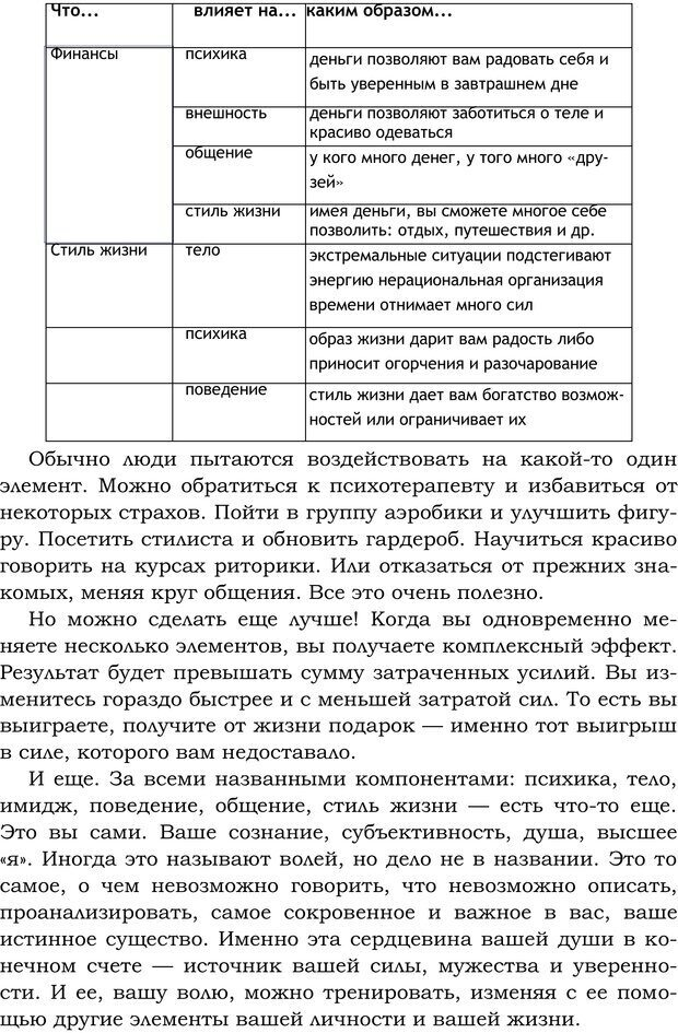 PDF. Русский Карнеги. Тукмаков А. В. Страница 33. Читать онлайн