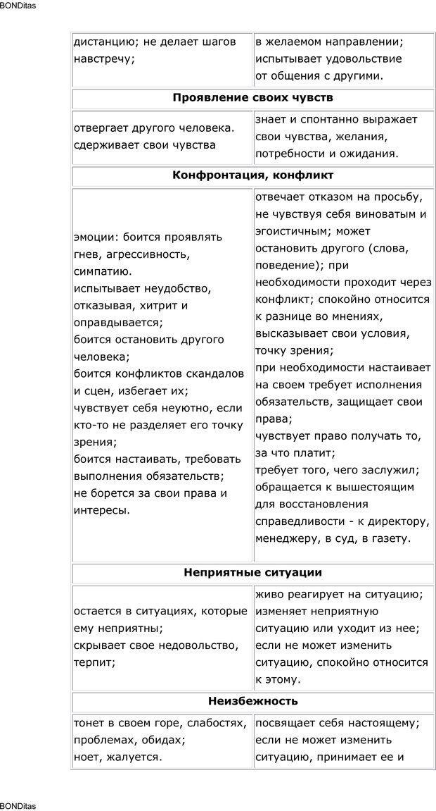 PDF. Сильный всегда прав (Сам себе психолог). Тукмаков А. В. Страница 83. Читать онлайн