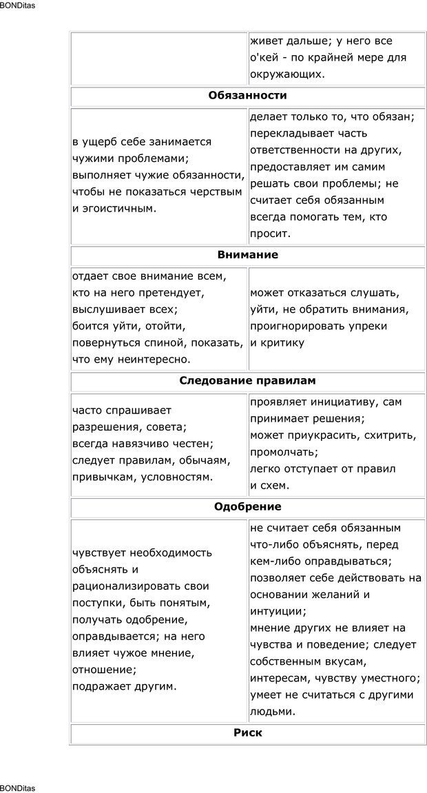 PDF. Сильный всегда прав (Сам себе психолог). Тукмаков А. В. Страница 84. Читать онлайн