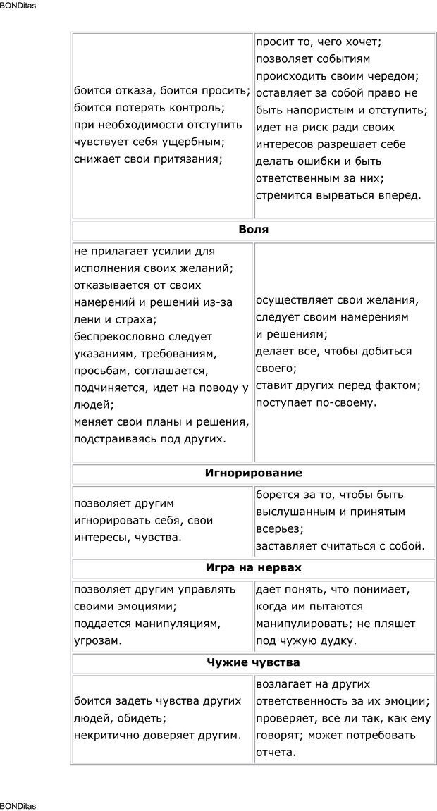 PDF. Сильный всегда прав (Сам себе психолог). Тукмаков А. В. Страница 85. Читать онлайн