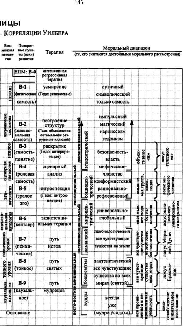 PDF. Интегральная психология. Сознание, Дух, Психология, Терапия. Уилбер К. Страница 143. Читать онлайн