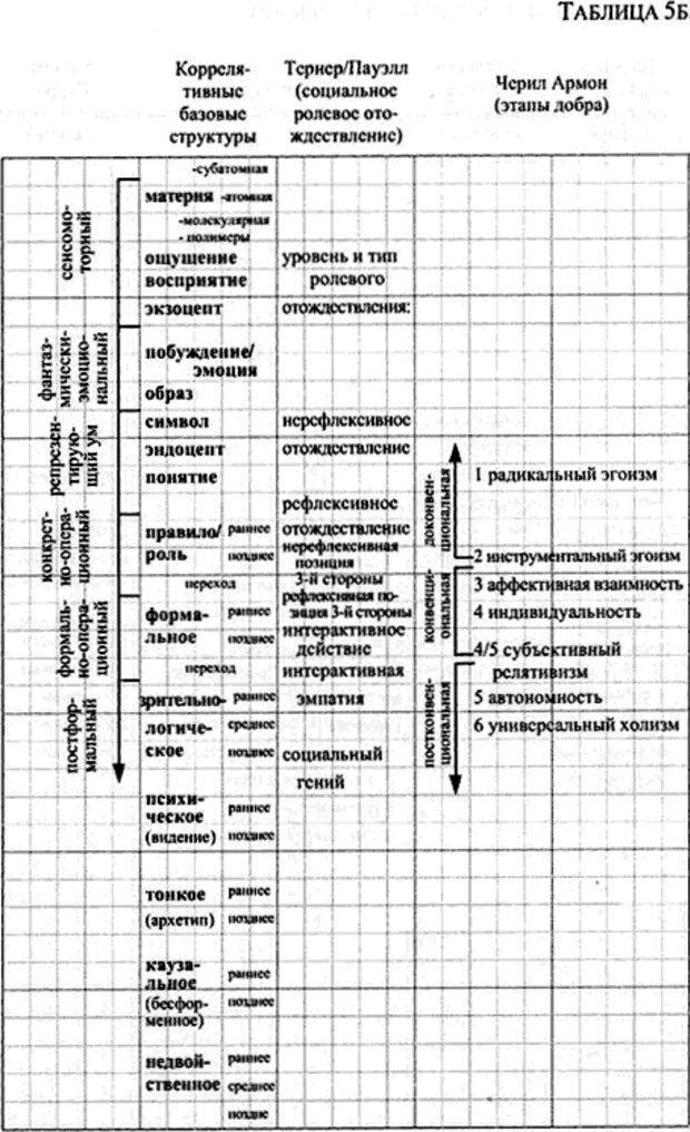 PDF. Интегральная психология. Сознание, Дух, Психология, Терапия. Уилбер К. Страница 162. Читать онлайн