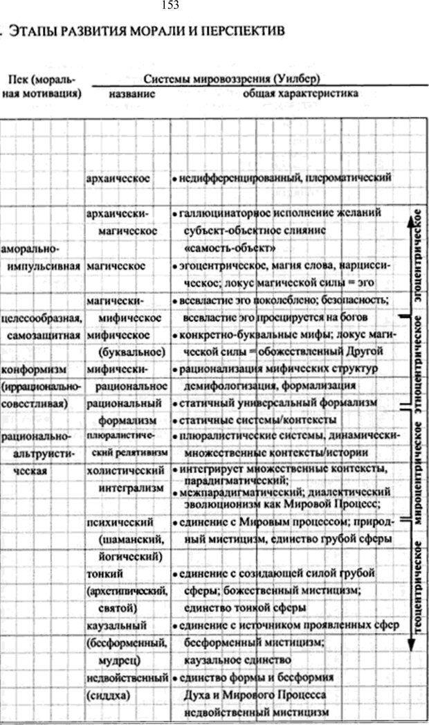 PDF. Интегральная психология. Сознание, Дух, Психология, Терапия. Уилбер К. Страница 163. Читать онлайн