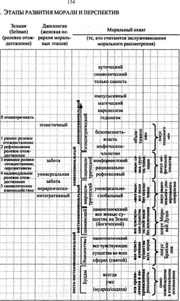 PDF. Интегральная психология. Сознание, Дух, Психология, Терапия. Уилбер К. Страница 165. Читать онлайн