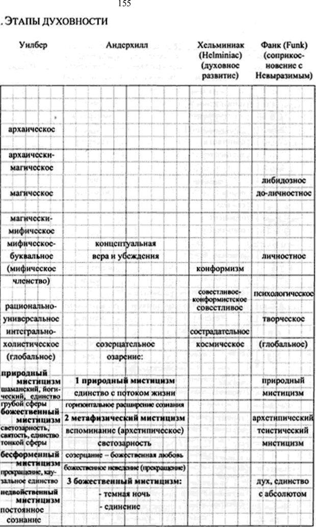 PDF. Интегральная психология. Сознание, Дух, Психология, Терапия. Уилбер К. Страница 167. Читать онлайн