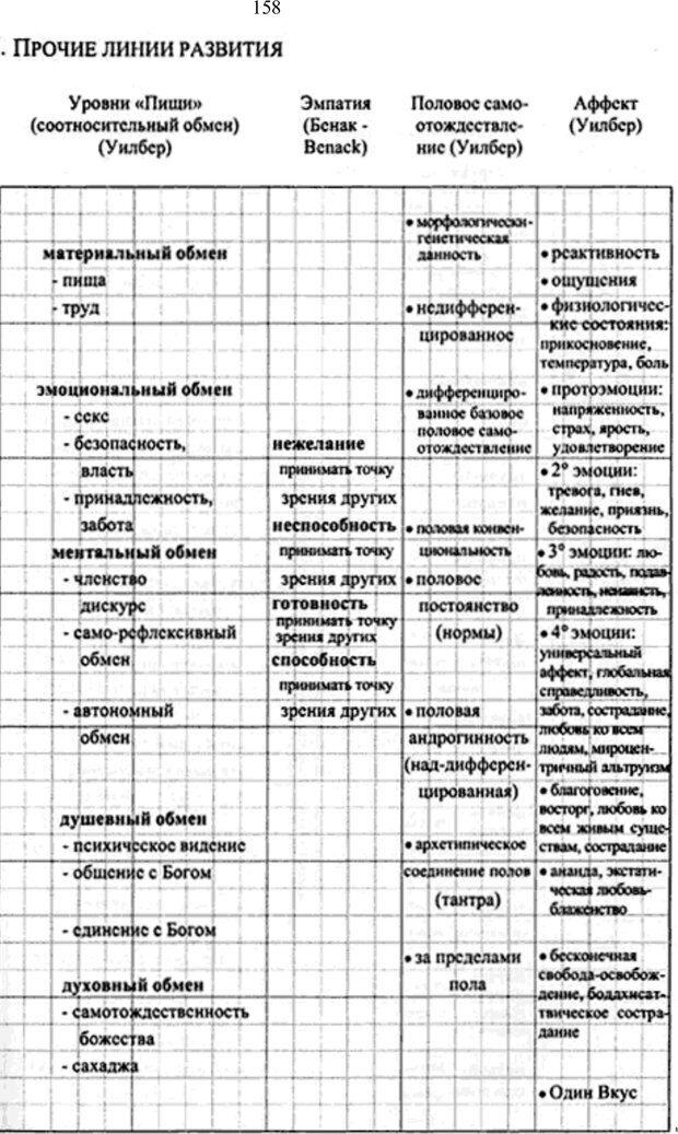 PDF. Интегральная психология. Сознание, Дух, Психология, Терапия. Уилбер К. Страница 173. Читать онлайн