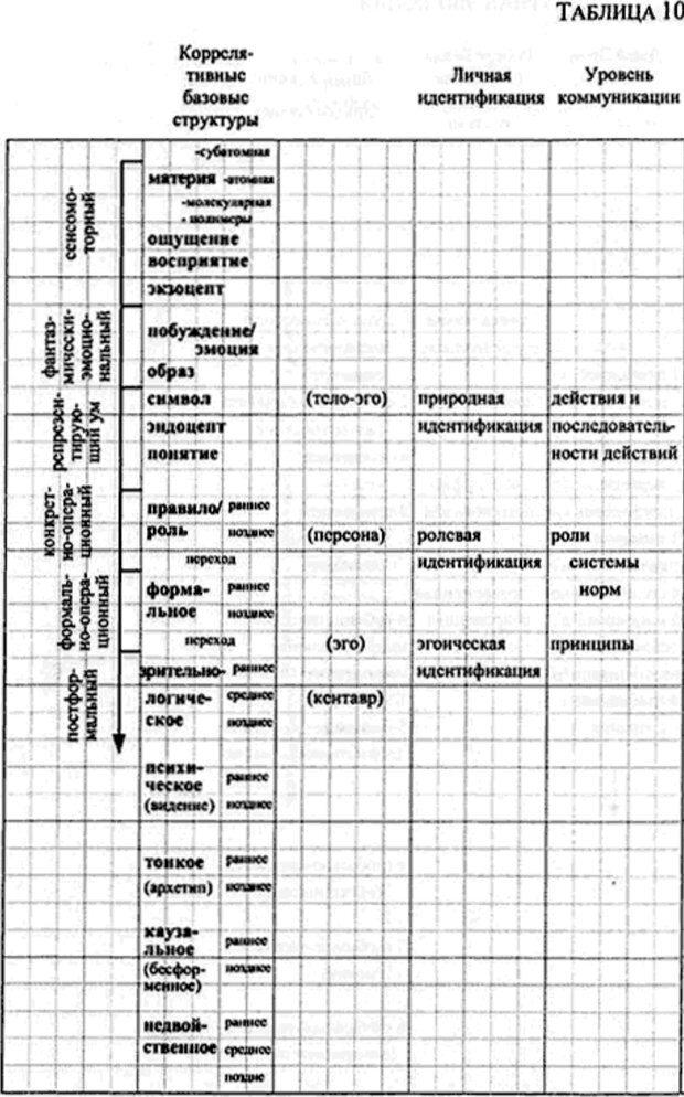 PDF. Интегральная психология. Сознание, Дух, Психология, Терапия. Уилбер К. Страница 180. Читать онлайн