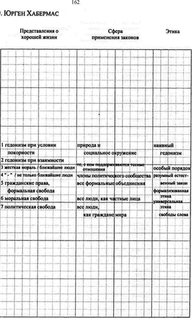 PDF. Интегральная психология. Сознание, Дух, Психология, Терапия. Уилбер К. Страница 181. Читать онлайн