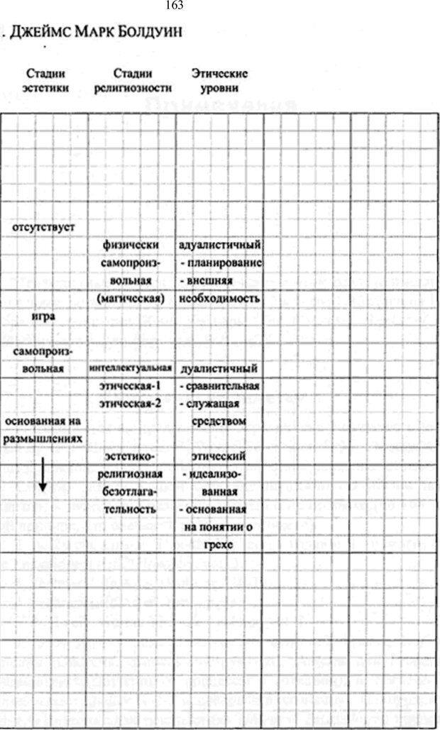 PDF. Интегральная психология. Сознание, Дух, Психология, Терапия. Уилбер К. Страница 183. Читать онлайн