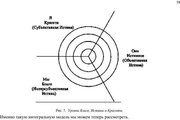 PDF. Интегральная психология. Сознание, Дух, Психология, Терапия. Уилбер К. Страница 57. Читать онлайн
