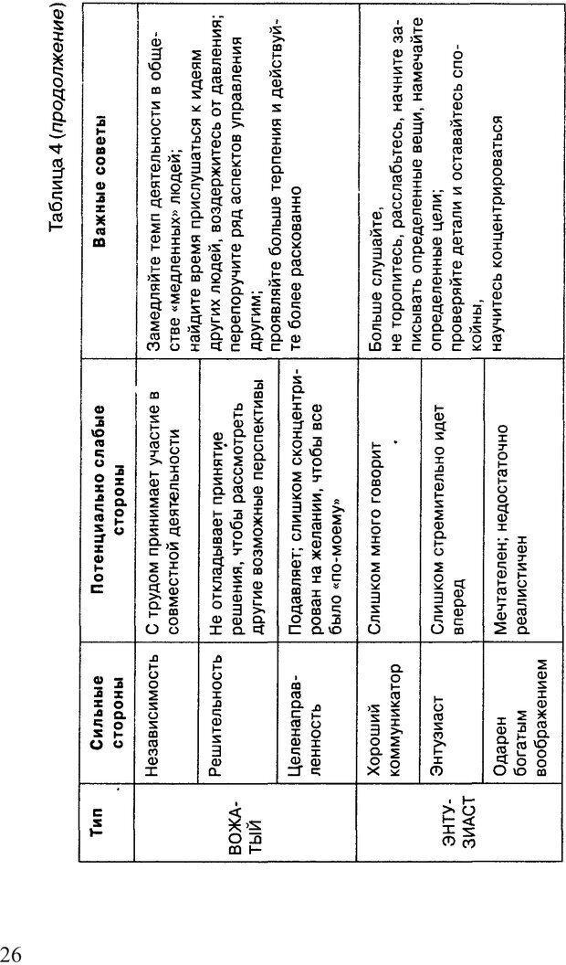 PDF. Поднимись над толпой. Тренинг лидерства. Вагин И. О. Страница 25. Читать онлайн