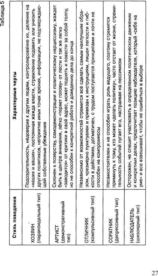 PDF. Поднимись над толпой. Тренинг лидерства. Вагин И. О. Страница 26. Читать онлайн