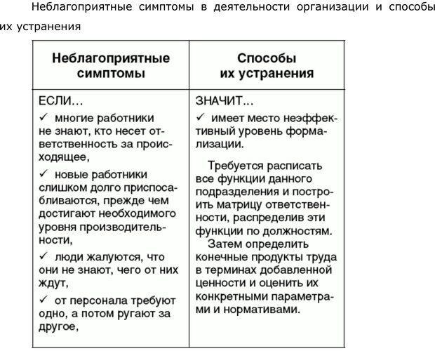 PDF. Правила и табу менеджера. Власова Н. М. Страница 72. Читать онлайн