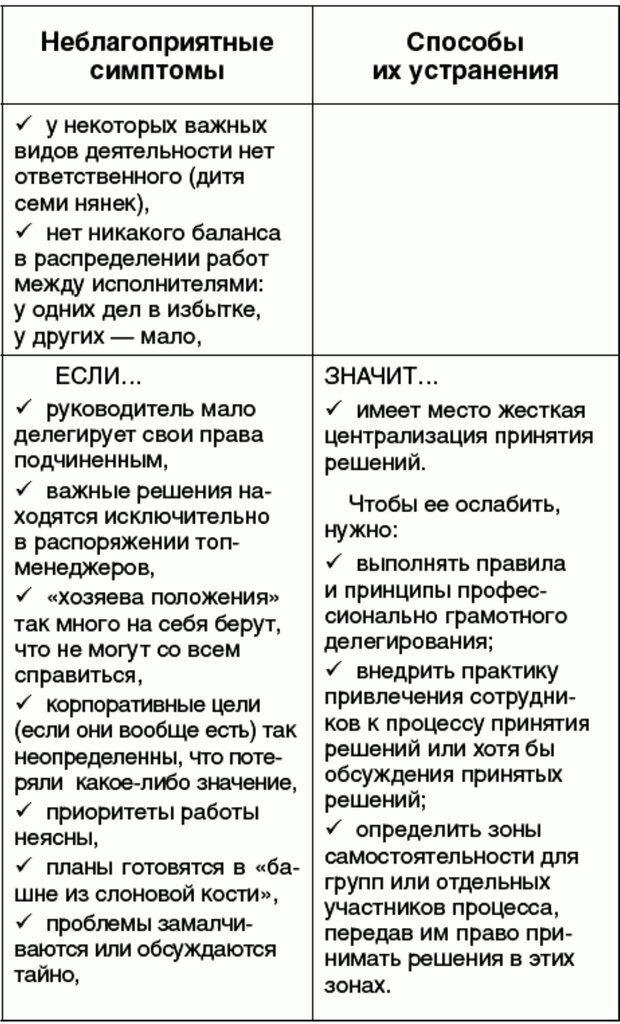 PDF. Правила и табу менеджера. Власова Н. М. Страница 73. Читать онлайн