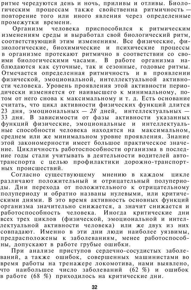 PDF. Как управлять собой. Водейко Р. И. Страница 33. Читать онлайн