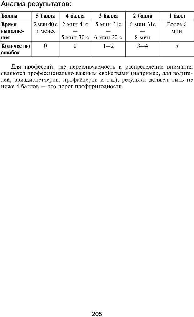 PDF. Профайлинг. Технологии предотвращения противоправных действий. Волынский-Басманов Ю. М. Страница 205. Читать онлайн