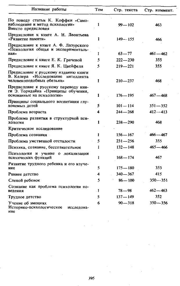 PDF. Том 6. Научное наследство. Выготский Л. С. Страница 393. Читать онлайн