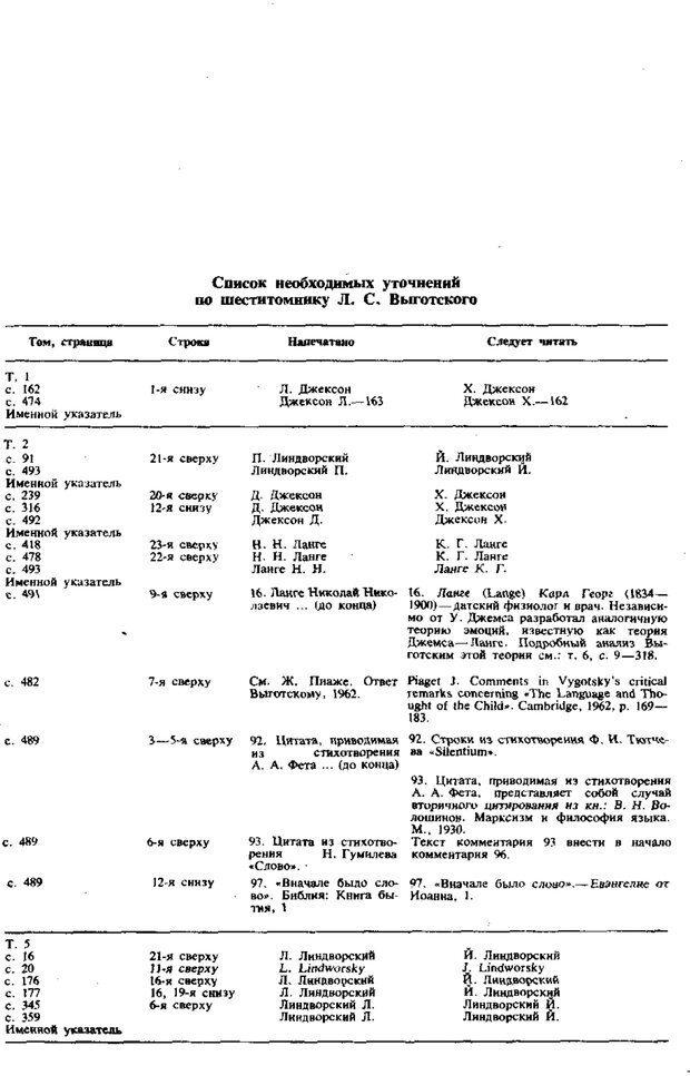 PDF. Том 6. Научное наследство. Выготский Л. С. Страница 398. Читать онлайн