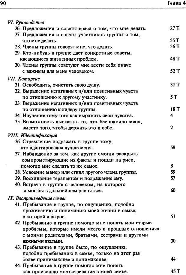 DJVU. Групповая психотерапия. Теория и практика. Ялом И. Страница 90. Читать онлайн